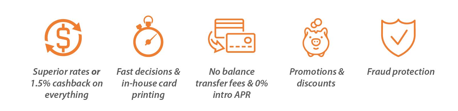 Northern Credit Union Card Benefits