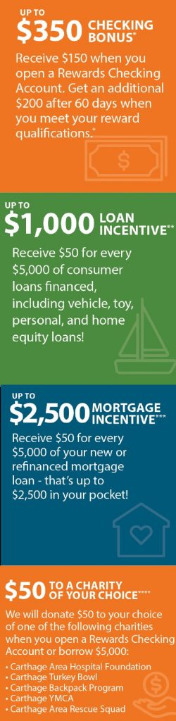 Up to $350 Cash Back Checking Up to $1,000 Loan Incentive Up to $2,500 Mortgage Incentive and $50 donation to local Carthage NY charity